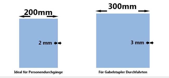Unterschied 200x2, 300x3mm pvc streifen
